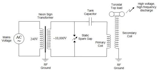 tesla coil capacitor schematic diagram tesla get free image about wiring diagram